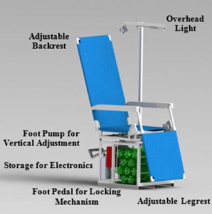 Dental chair CAD model