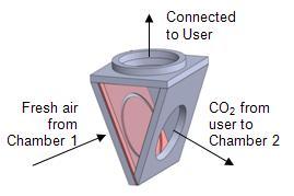 Back-flow valve of sleep apnea device