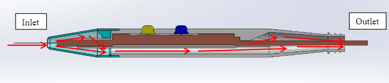 Air enters the inlet and flows beneath the circuit and exits through the outlet to the vacuum