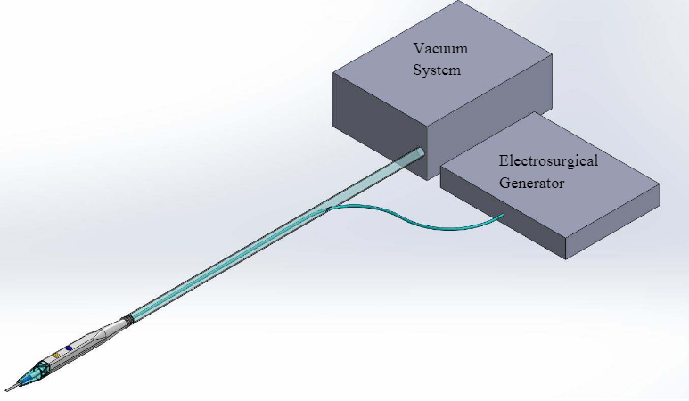 Schematic of how the device will connect to the generator and vacuum system